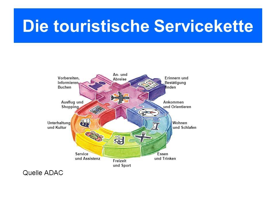 Die touristische Servicekette Vorbereiten, Informieren, Buchen An- und Abreise Ankommen und Orientieren Wohnen und Schlafen Essen und Trinken Freizeit