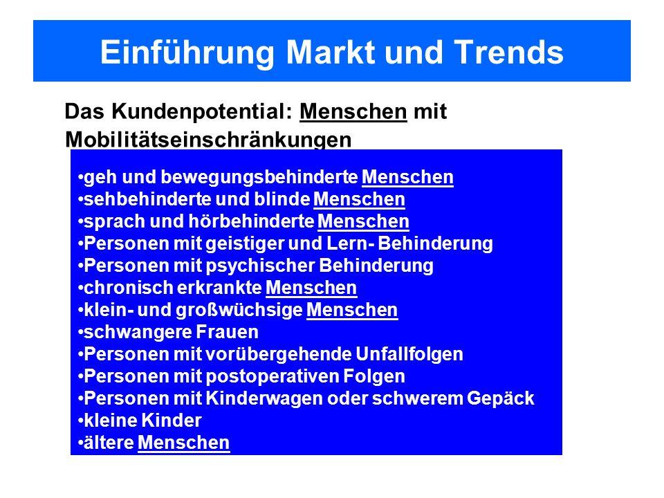 Einführung Markt und Trends Das Kundenpotential: Menschen mit Mobilitätseinschränkungen geh und bewegungsbehinderte Menschen sehbehinderte und blinde