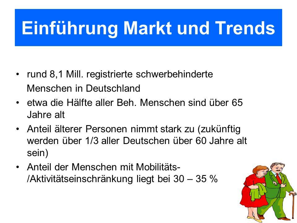 Einführung Markt und Trends rund 8,1 Mill. registrierte schwerbehinderte Menschen in Deutschland etwa die Hälfte aller Beh. Menschen sind über 65 Jahr