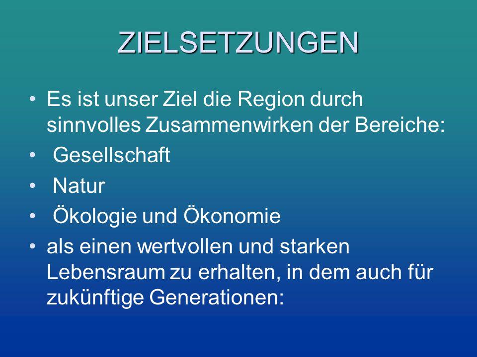 ZIELSETZUNGEN Es ist unser Ziel die Region durch sinnvolles Zusammenwirken der Bereiche: Gesellschaft Natur Ökologie und Ökonomie als einen wertvollen