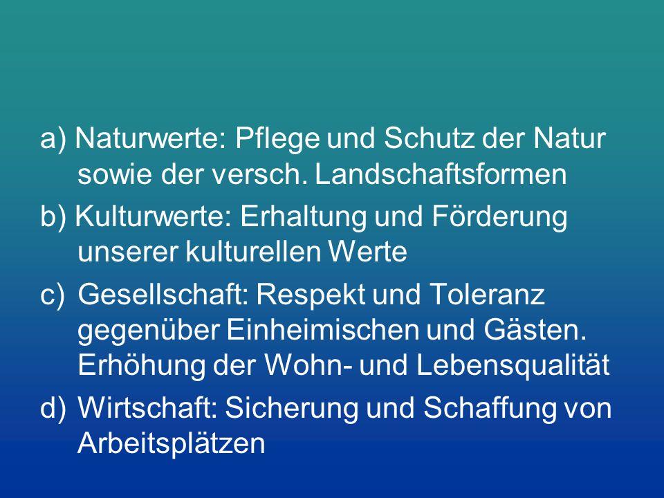 a) Naturwerte: Pflege und Schutz der Natur sowie der versch. Landschaftsformen b) Kulturwerte: Erhaltung und Förderung unserer kulturellen Werte c) Ge