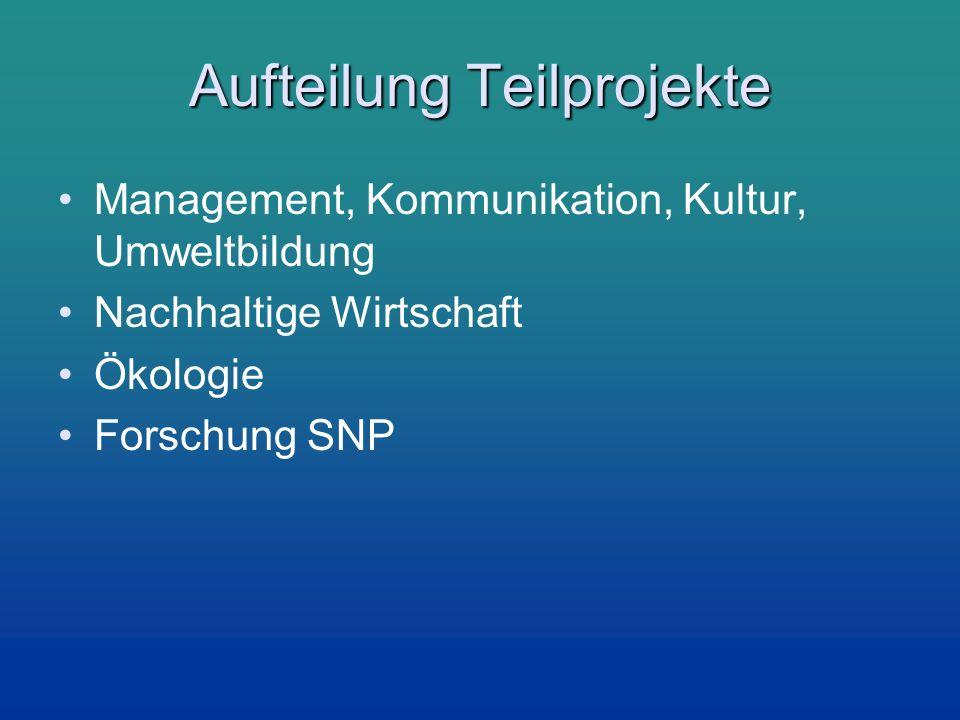 Aufteilung Teilprojekte Management, Kommunikation, Kultur, Umweltbildung Nachhaltige Wirtschaft Ökologie Forschung SNP