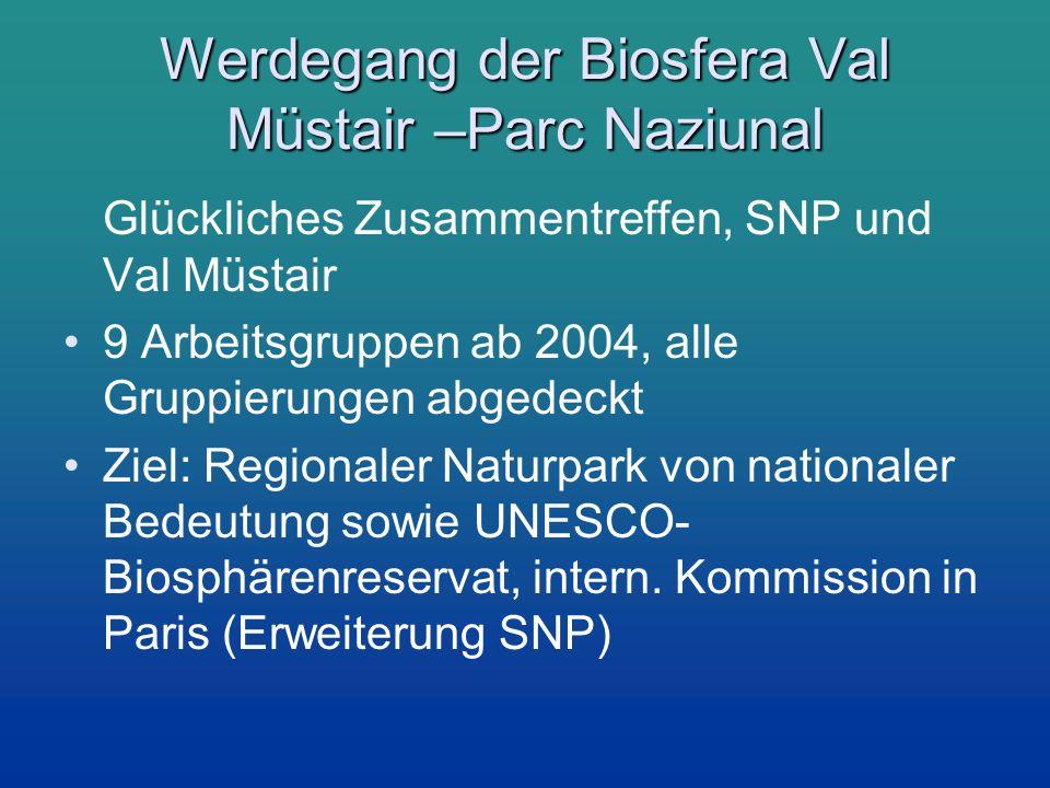 Werdegang der Biosfera Val Müstair –Parc Naziunal Glückliches Zusammentreffen, SNP und Val Müstair 9 Arbeitsgruppen ab 2004, alle Gruppierungen abgede