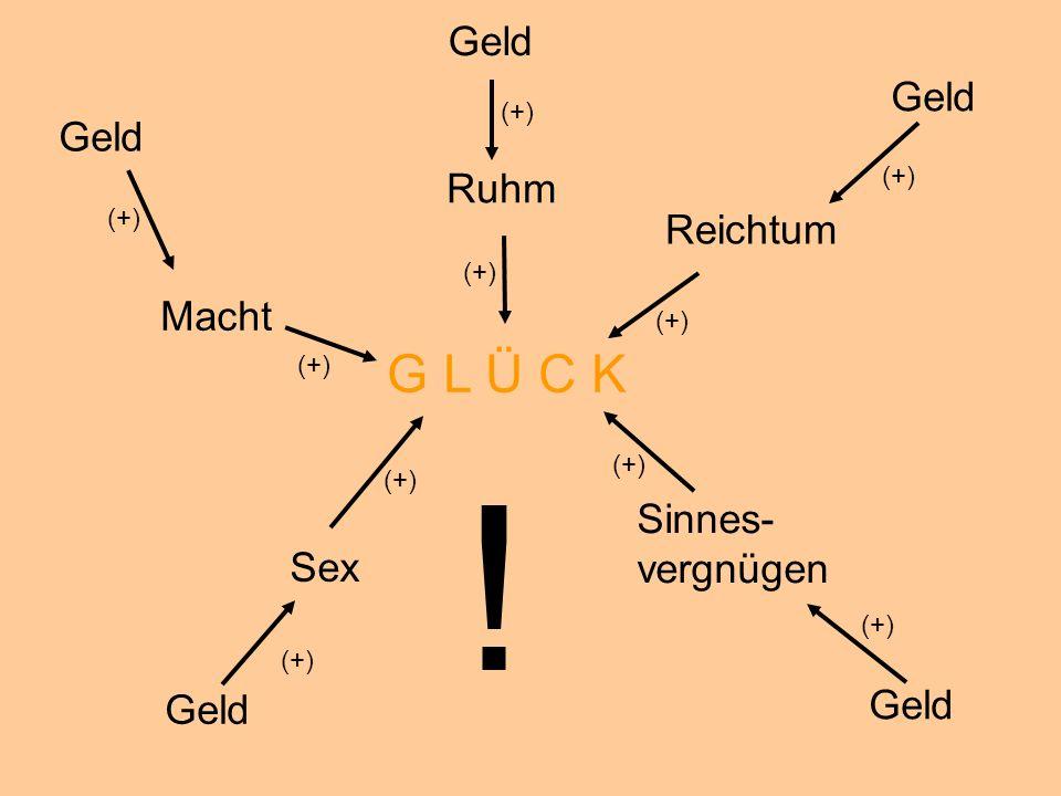 © Dr. Kai Romhardt www.romhardt.com www.achtsame-wirtschaft.de Ruhm Reichtum Macht Sex Sinnes- vergnügen G L Ü C K Geld (+) !