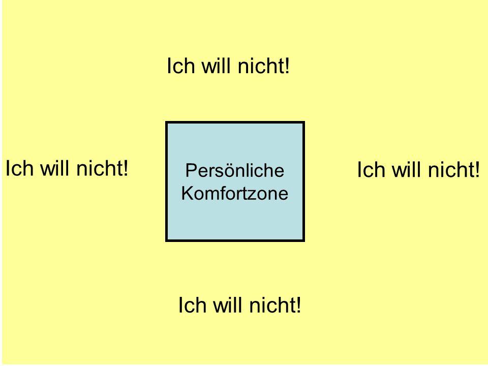 © Dr. Kai Romhardt www.romhardt.com www.achtsame-wirtschaft.de Persönliche Komfortzone Ich will nicht!