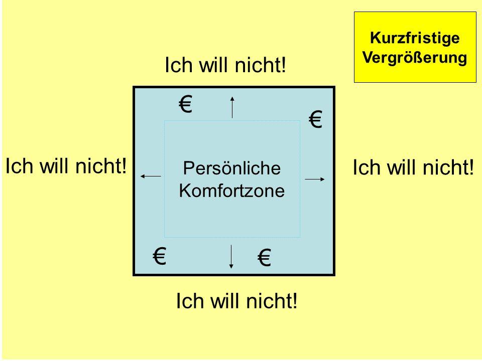 © Dr. Kai Romhardt www.romhardt.com www.achtsame-wirtschaft.de Persönliche Komfortzone Ich will nicht! Kurzfristige Vergrößerung