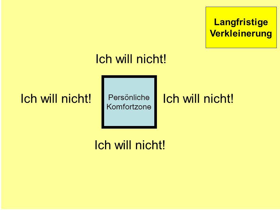 © Dr. Kai Romhardt www.romhardt.com www.achtsame-wirtschaft.de Persönliche Komfortzone Ich will nicht! Langfristige Verkleinerung