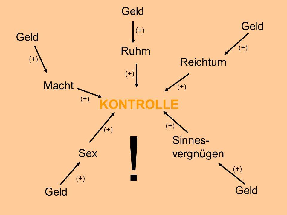 © Dr. Kai Romhardt www.romhardt.com www.achtsame-wirtschaft.de Ruhm Reichtum Macht Sex Sinnes- vergnügen KONTROLLE Geld (+) !