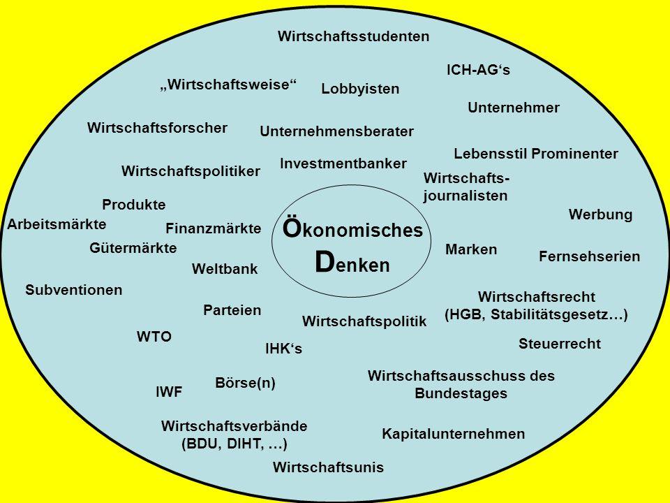 © Dr. Kai Romhardt www.romhardt.com www.achtsame-wirtschaft.de Weltbank Wirtschaftsverbände (BDU, DIHT, …) Subventionen Wirtschaftsausschuss des Bunde
