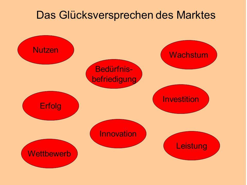 © Dr. Kai Romhardt www.romhardt.com www.achtsame-wirtschaft.de Das Glücksversprechen des Marktes Erfolg Investition Innovation Bedürfnis- befriedigung