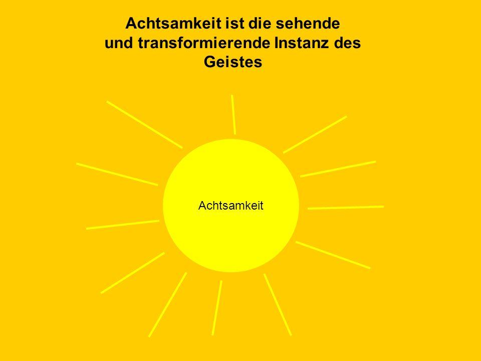© Dr. Kai Romhardt www.romhardt.com www.achtsame-wirtschaft.de Krankheit Alter Trennung Tod