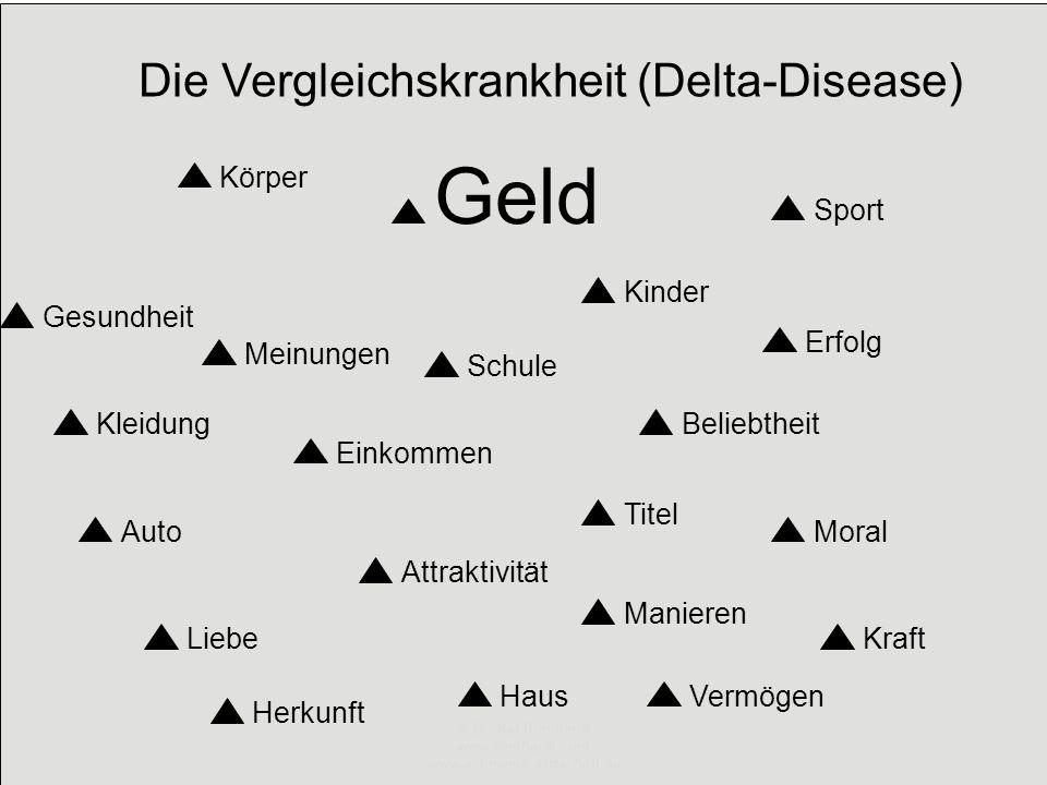 © Dr. Kai Romhardt www.romhardt.com www.achtsame-wirtschaft.de Die Vergleichskrankheit (Delta-Disease) Körper Meinungen Einkommen Kinder Beliebtheit A