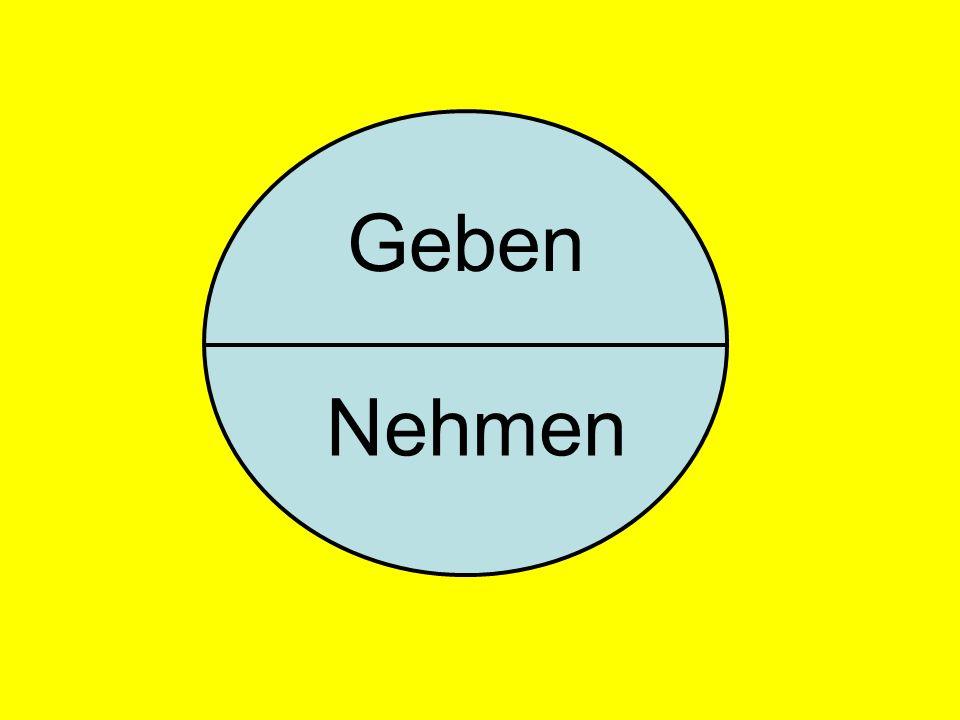 © Dr. Kai Romhardt www.romhardt.com www.achtsame-wirtschaft.de Geben Nehmen