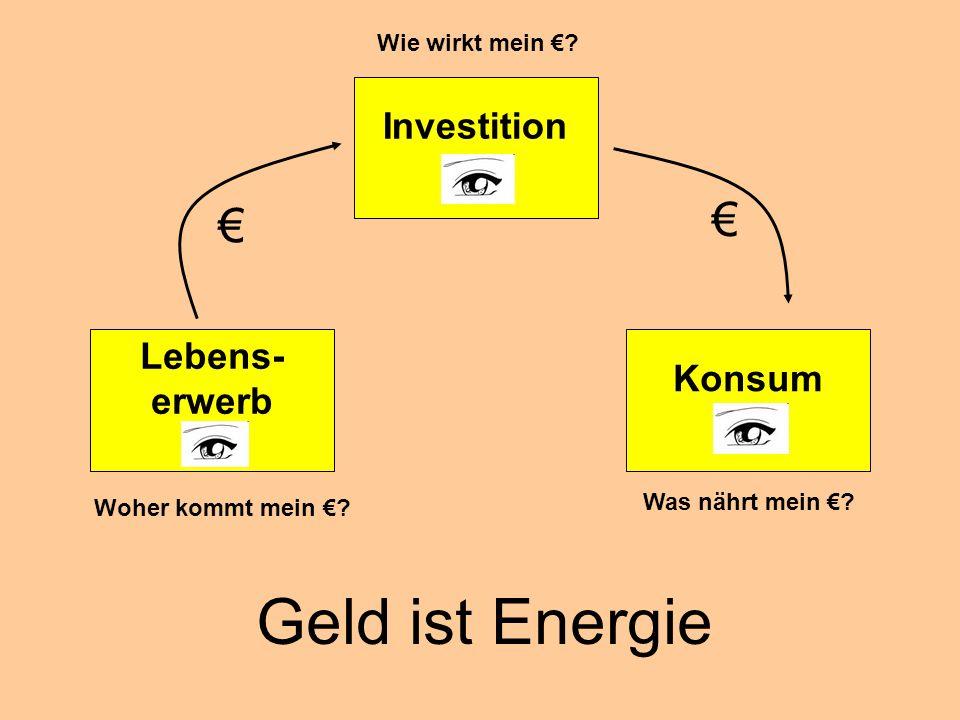 © Dr. Kai Romhardt www.romhardt.com www.achtsame-wirtschaft.de Lebens- erwerb Investition Konsum Woher kommt mein ? Wie wirkt mein ? Was nährt mein ?
