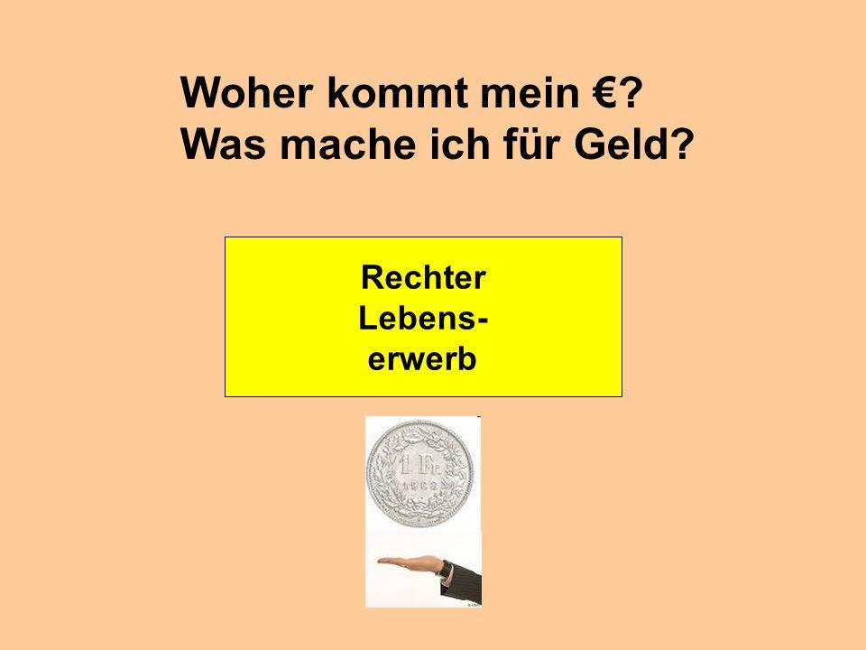 © Dr. Kai Romhardt www.romhardt.com www.achtsame-wirtschaft.de Rechter Lebens- erwerb Woher kommt mein ? Was mache ich für Geld?