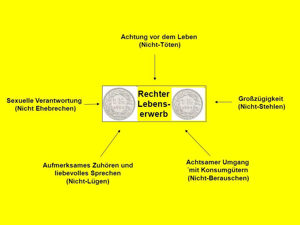 © Dr. Kai Romhardt www.romhardt.com www.achtsame-wirtschaft.de Rechter Lebens- erwerb Aufmerksames Zuhören und liebevolles Sprechen (Nicht-Lügen) Acht