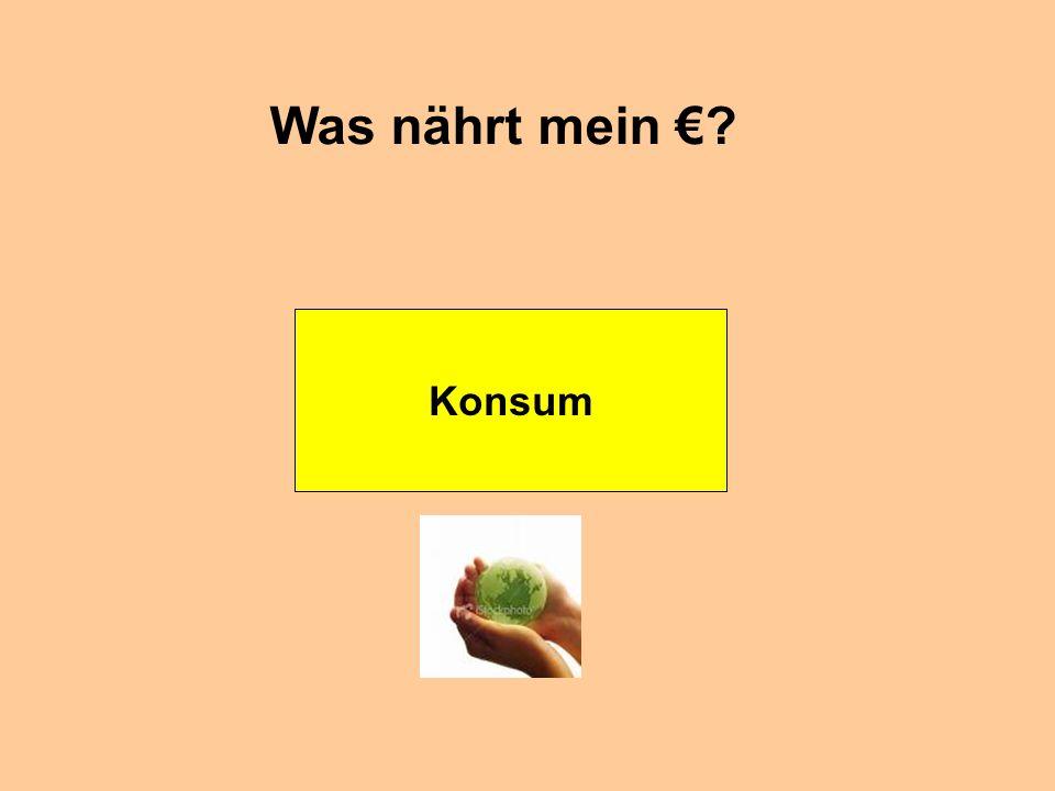 © Dr. Kai Romhardt www.romhardt.com www.achtsame-wirtschaft.de Konsum Was nährt mein ?