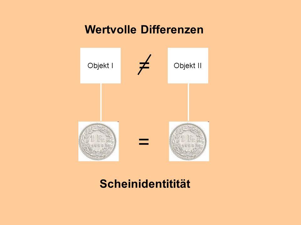 © Dr. Kai Romhardt www.romhardt.com www.achtsame-wirtschaft.de = = Objekt IIObjekt I Scheinidentitität Wertvolle Differenzen