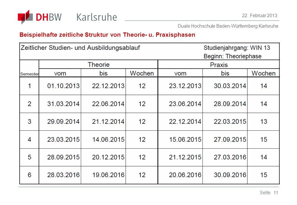 Duale Hochschule Baden-Württemberg Karlsruhe 22. Februar 2013 11Seite Beispielhafte zeitliche Struktur von Theorie- u. Praxisphasen
