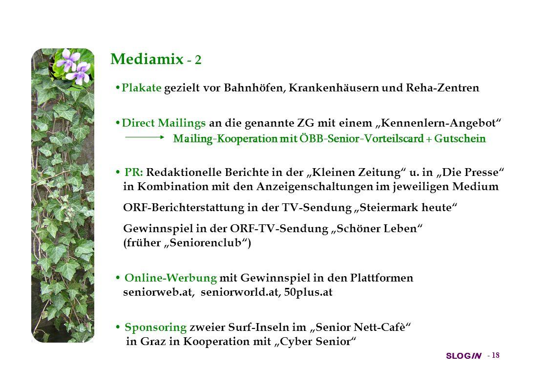 SLOGIN - 17 Mediastrategie Mediamix -1 Printmedien, die sich gezielt an die ZG 55+ wenden sowie steirische Tageszeitungen mit Schwerpunktthema Seniore