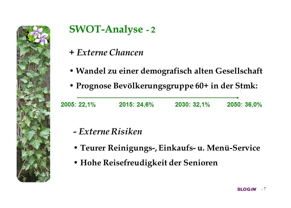 SLOGIN - 7 SWOT-Analyse - 2 + Externe Chancen - Externe Risiken Wandel zu einer demografisch alten Gesellschaft Prognose Bevölkerungsgruppe 60+ in der Stmk: 2005: 22,1%2015: 24,6%2030: 32,1%2050: 36,0% Teurer Reinigungs-, Einkaufs- u.