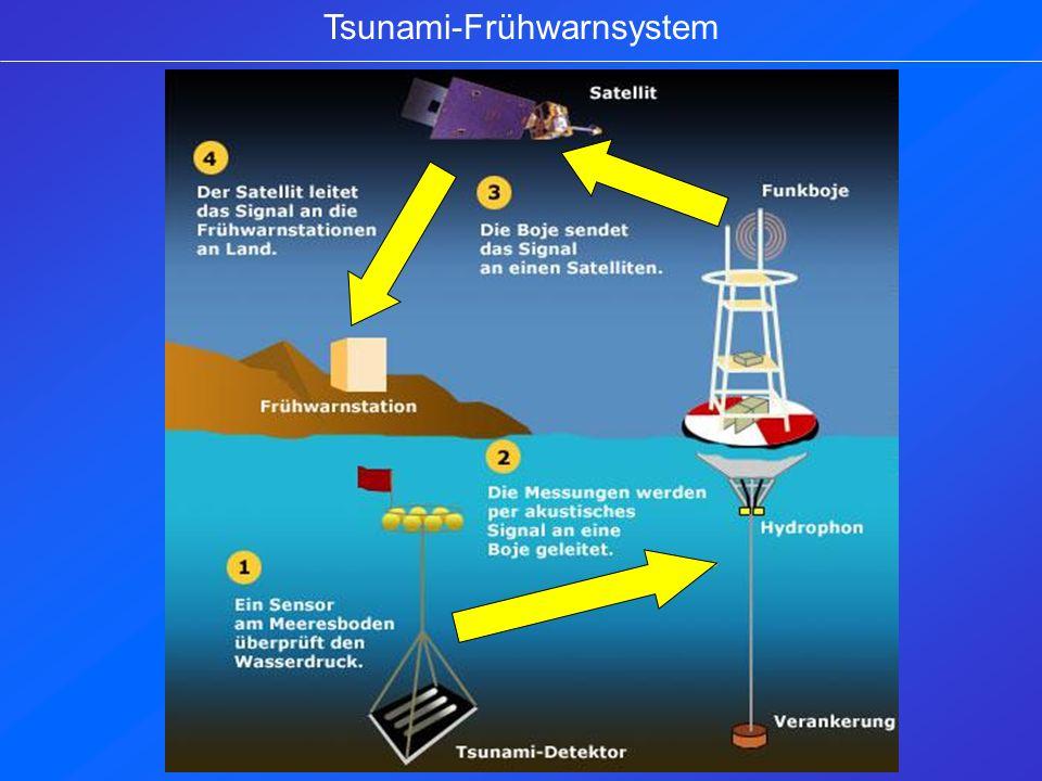Tsunami-Frühwarnsystem