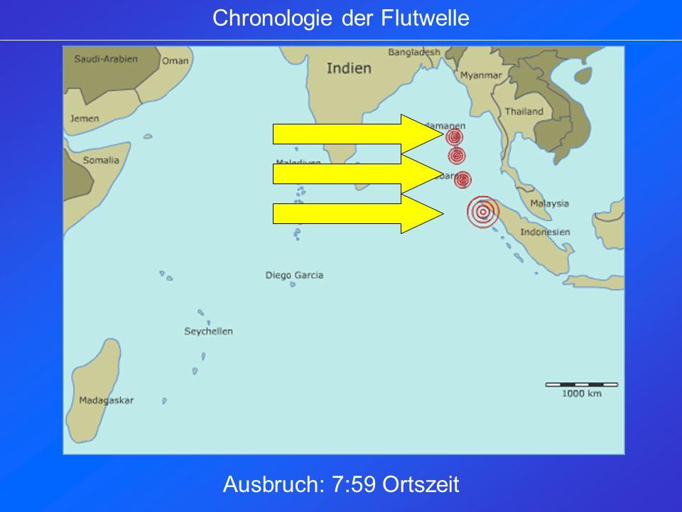 Chronologie der Flutwelle Ausbruch: 7:59 Ortszeit