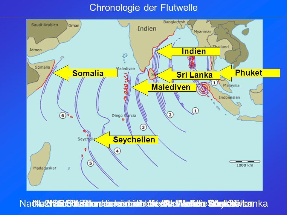 Nach 1 Stunde erreichten die Wellen PhuketNach 2 Stunden erreichen die Wellen Indien und Sri LankaNach 3 Stunden erreichen die Wellen die MaledivenNac