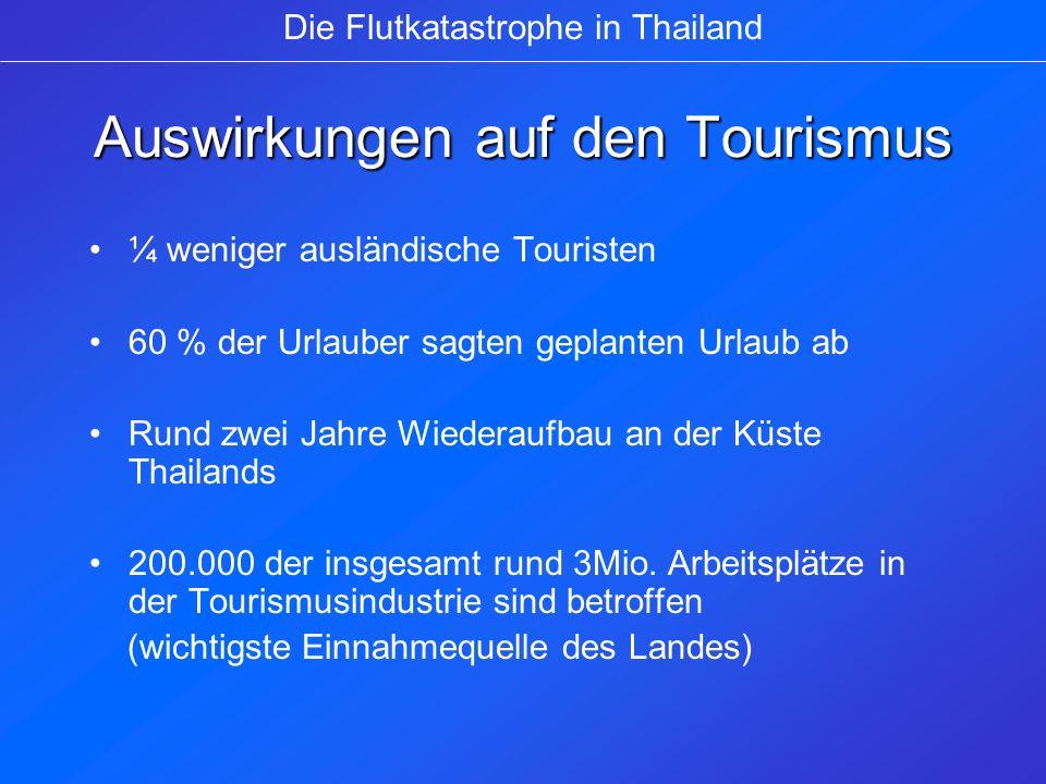 Auswirkungen auf den Tourismus ¼ weniger ausländische Touristen 60 % der Urlauber sagten geplanten Urlaub ab Rund zwei Jahre Wiederaufbau an der Küste