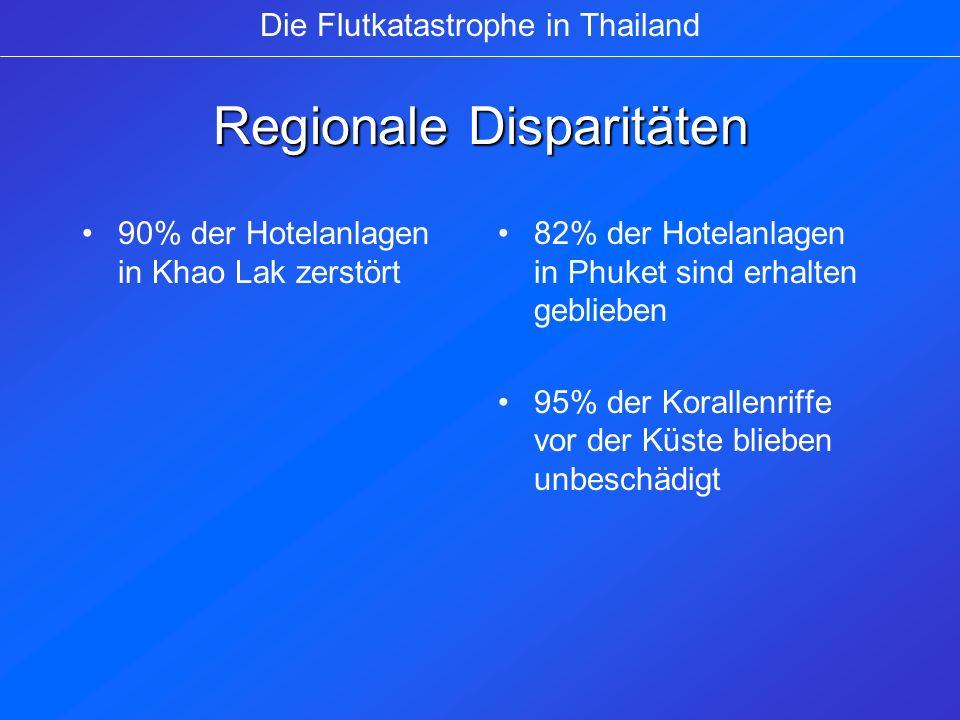 Regionale Disparitäten 90% der Hotelanlagen in Khao Lak zerstört 82% der Hotelanlagen in Phuket sind erhalten geblieben 95% der Korallenriffe vor der