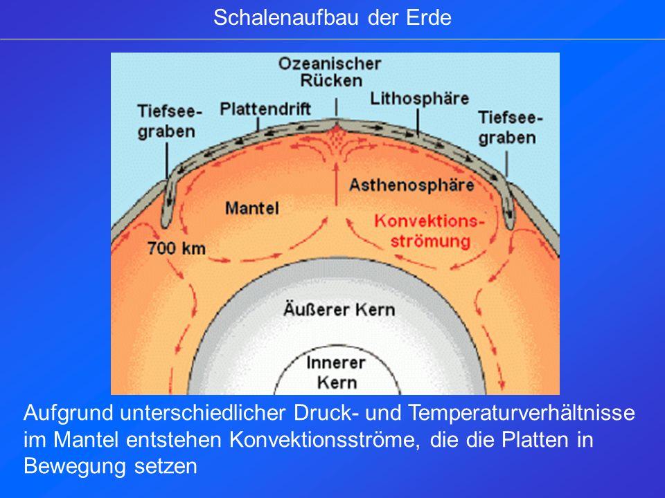 Aufgrund unterschiedlicher Druck- und Temperaturverhältnisse im Mantel entstehen Konvektionsströme, die die Platten in Bewegung setzen