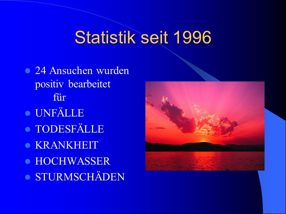 STATISTIK Bis 2001 in ATS 195.000,– Ab 2002 in Euro: 18.100,–