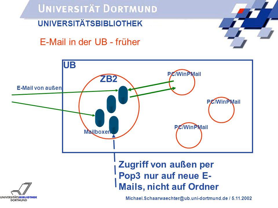 UNIVERSITÄTSBIBLIOTHEK Michael.Schaarwaechter@ub.uni-dortmund.de / 5.11.2002 E-Mail in der UB - jetzt E-Mails gehen auf mail.ub.uni-dortmund.de ein Beliebige Clients, Standard noch WinPMail 4 Zugriff aus der ganzen Welt auf Mailordner Technik: Standard (IMAP), die meisten Mailprogramme sind nutzbar Spamfilter Mail-Virenfilter Schneller Server Langsames WinPMail, da noch kein guter IMAP- Support (Beispiel: Kopieren von 3000 E-Mails aus einem Ordner in einen anderen: Mit WinPMail 15 Minuten, mit Mulberry 5 Sekunden.)