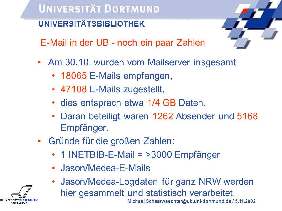UNIVERSITÄTSBIBLIOTHEK Michael.Schaarwaechter@ub.uni-dortmund.de / 5.11.2002 E-Mail in der UB - Vorteile Ressourcenverwaltung und Kalenderfunktion Durch das Herunternehmen der E-Mails von ZB2 funktioniert dieser altersschwache Server für Lars und HIS-MBS wieder etwas schneller....