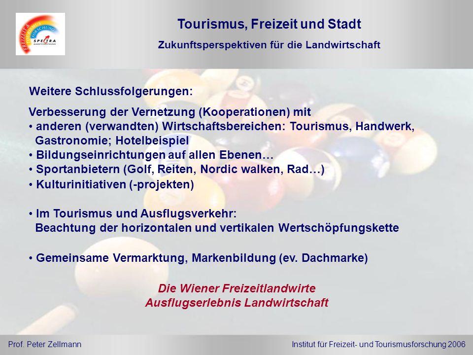 Prof. Peter ZellmannInstitut für Freizeit- und Tourismusforschung 2006 Verbesserung der Vernetzung (Kooperationen) mit anderen (verwandten) Wirtschaft