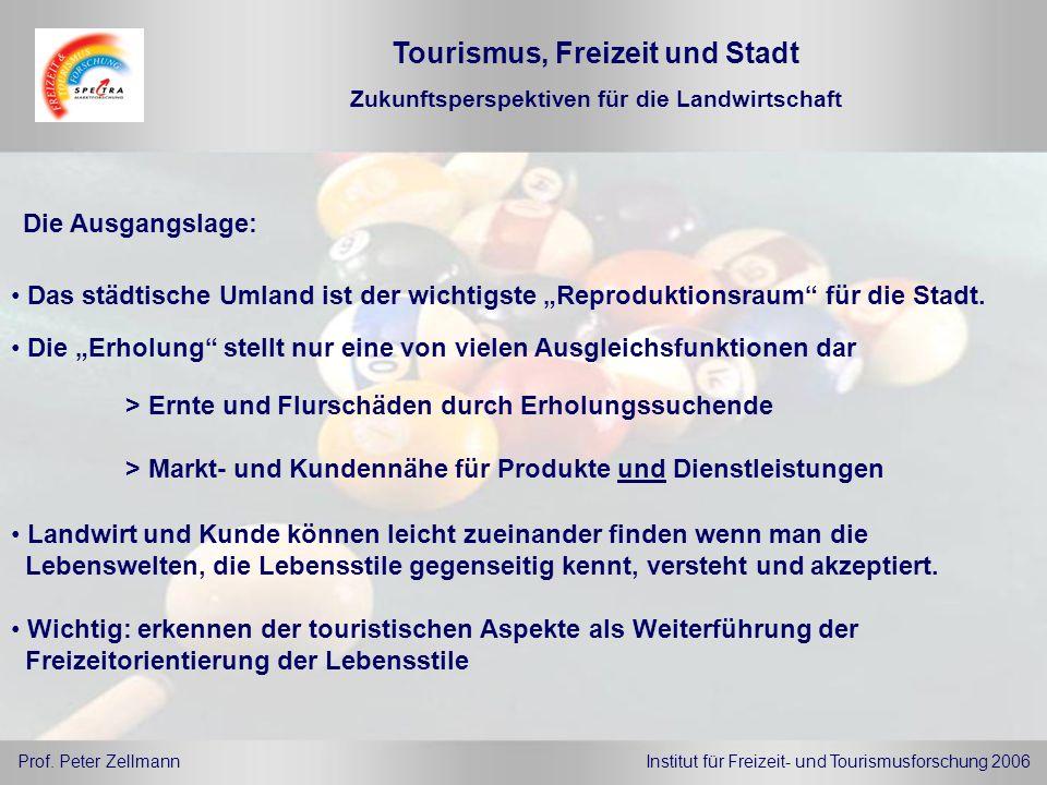 Prof. Peter ZellmannInstitut für Freizeit- und Tourismusforschung 2006 Das städtische Umland ist der wichtigste Reproduktionsraum für die Stadt. Touri