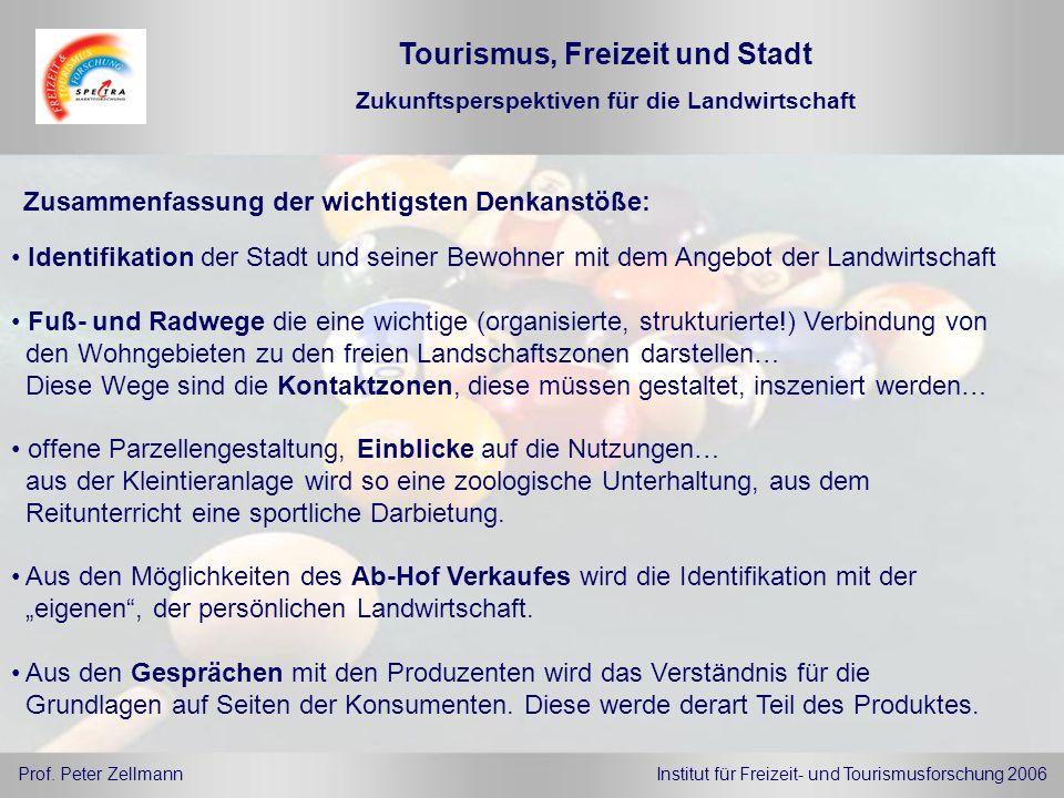 Prof. Peter ZellmannInstitut für Freizeit- und Tourismusforschung 2006 Identifikation der Stadt und seiner Bewohner mit dem Angebot der Landwirtschaft