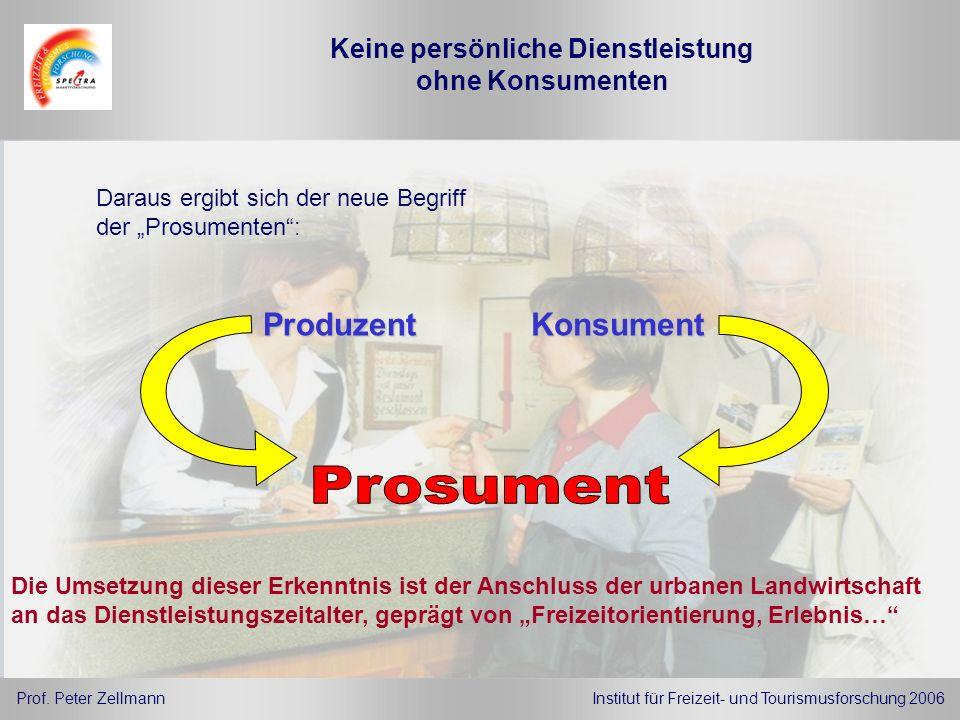 Keine persönliche Dienstleistung ohne Konsumenten Prof. Peter ZellmannInstitut für Freizeit- und Tourismusforschung 2006 ProduzentKonsument Daraus erg