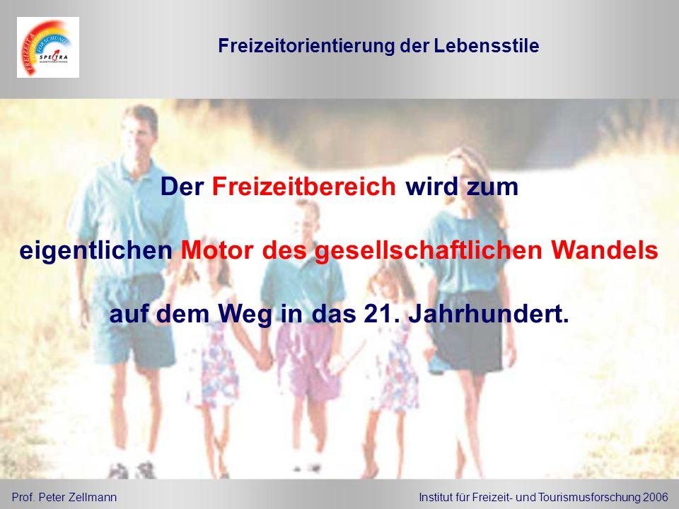 Der Freizeitbereich wird zum eigentlichen Motor des gesellschaftlichen Wandels auf dem Weg in das 21. Jahrhundert. Prof. Peter ZellmannInstitut für Fr