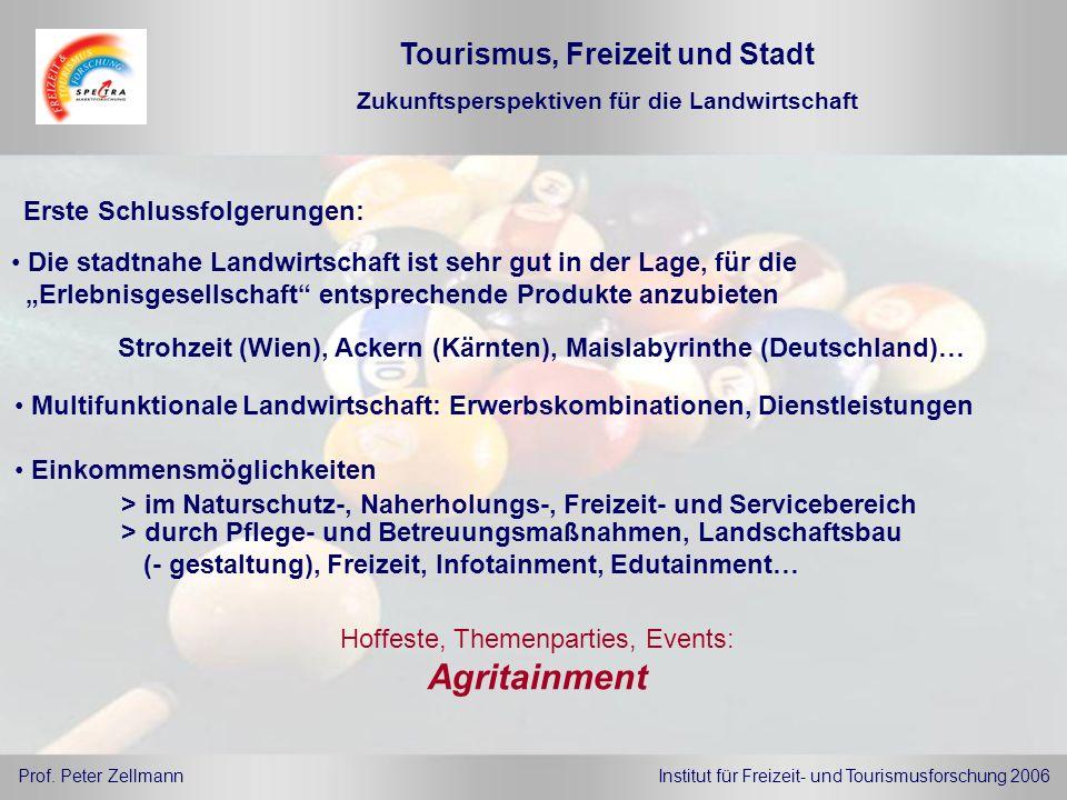 Prof. Peter ZellmannInstitut für Freizeit- und Tourismusforschung 2006 Die stadtnahe Landwirtschaft ist sehr gut in der Lage, für die Erlebnisgesellsc