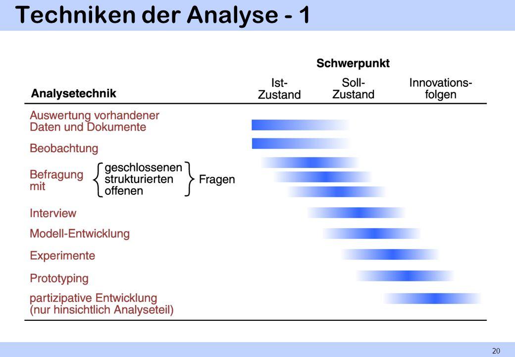 Techniken der Analyse - 1 20