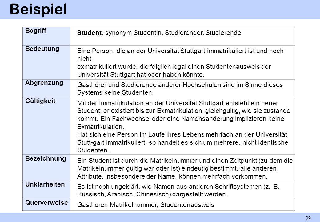Beispiel 29 Begriff Student, synonym Studentin, Studierender, Studierende Bedeutung Eine Person, die an der Universität Stuttgart immatrikuliert ist u