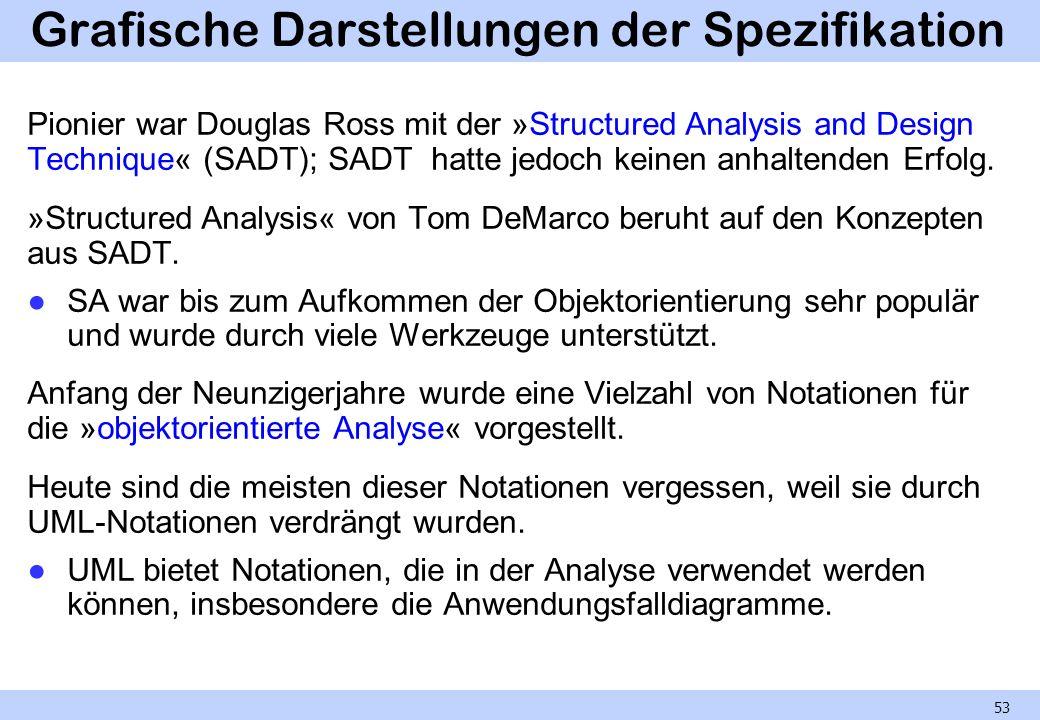 Grafische Darstellungen der Spezifikation Pionier war Douglas Ross mit der »Structured Analysis and Design Technique« (SADT); SADT hatte jedoch keinen
