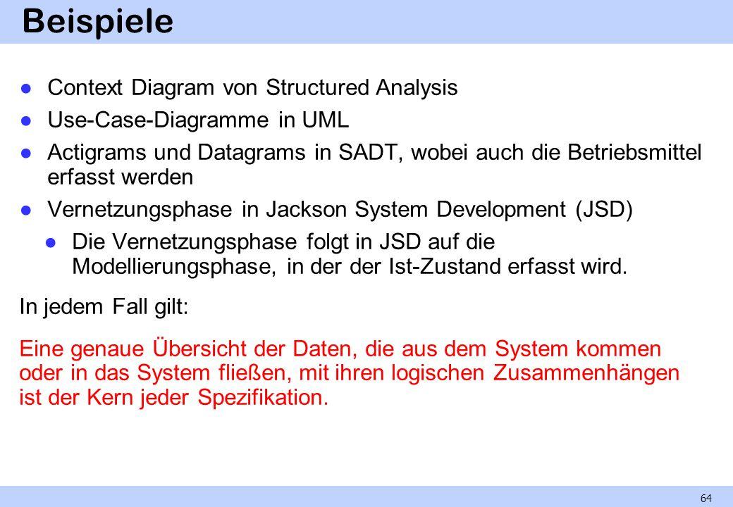 Beispiele Context Diagram von Structured Analysis Use-Case-Diagramme in UML Actigrams und Datagrams in SADT, wobei auch die Betriebsmittel erfasst wer