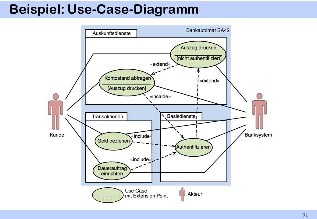Beispiel: Use-Case-Diagramm 71