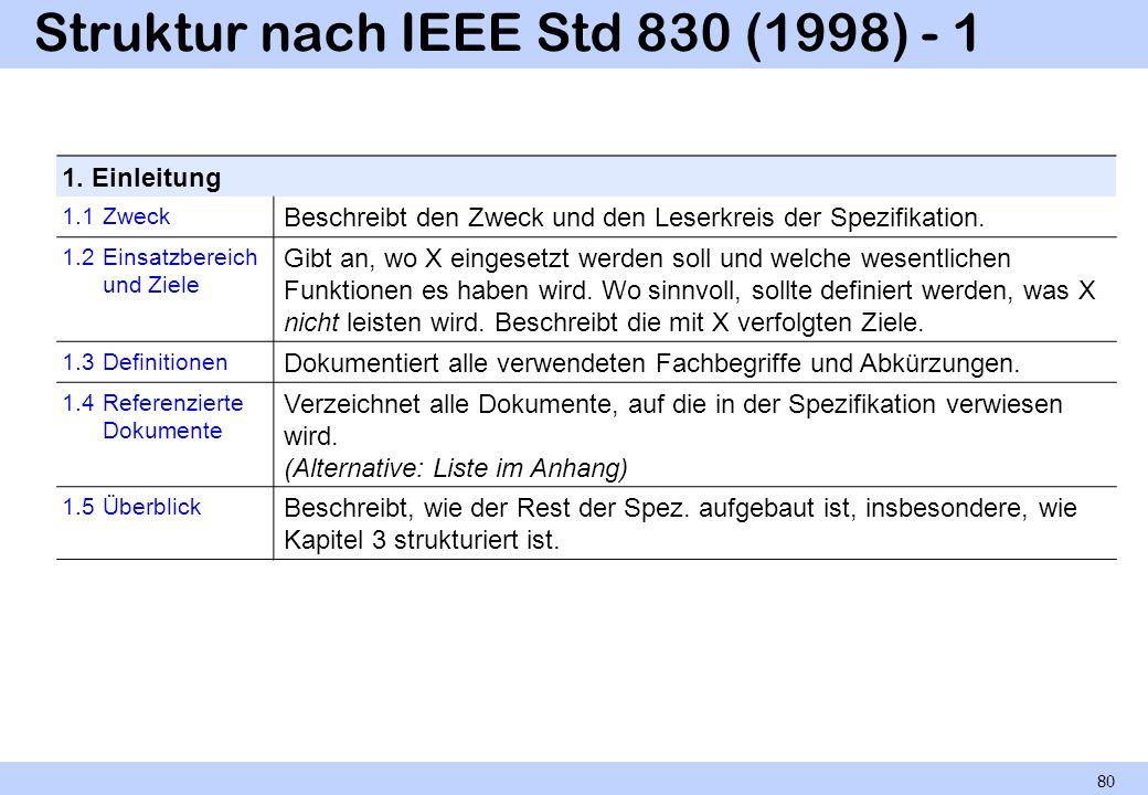 Struktur nach IEEE Std 830 (1998) - 1 80 1. Einleitung 1.1Zweck Beschreibt den Zweck und den Leserkreis der Spezifikation. 1.2Einsatzbereich und Ziele