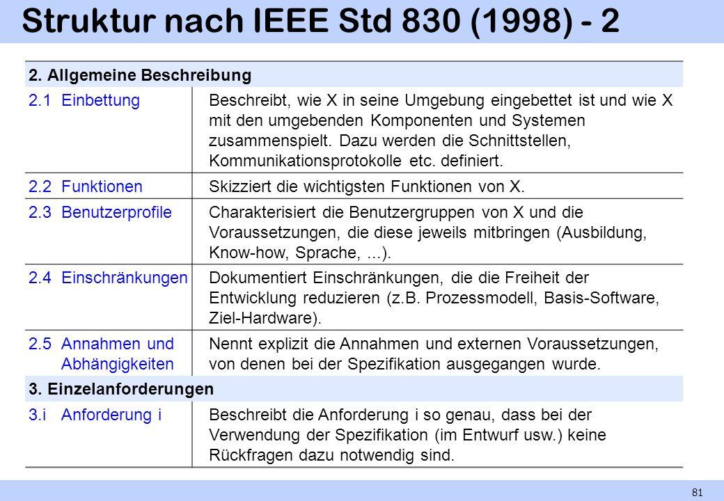 Struktur nach IEEE Std 830 (1998) - 2 81 2. Allgemeine Beschreibung 2.1EinbettungBeschreibt, wie X in seine Umgebung eingebettet ist und wie X mit den