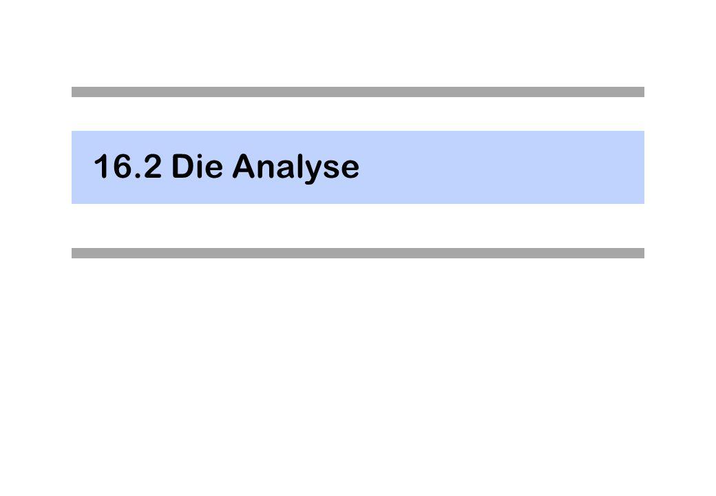 16.2Die Analyse
