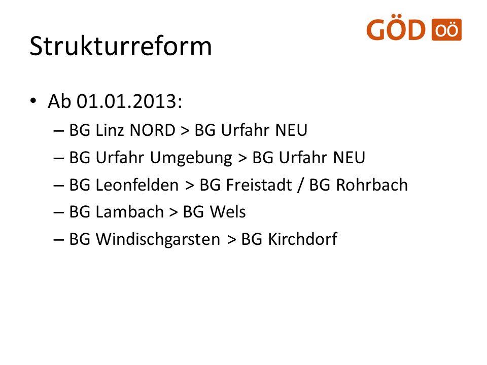 Strukturreform Ab 01.01.2013: – BG Linz NORD > BG Urfahr NEU – BG Urfahr Umgebung > BG Urfahr NEU – BG Leonfelden > BG Freistadt / BG Rohrbach – BG La