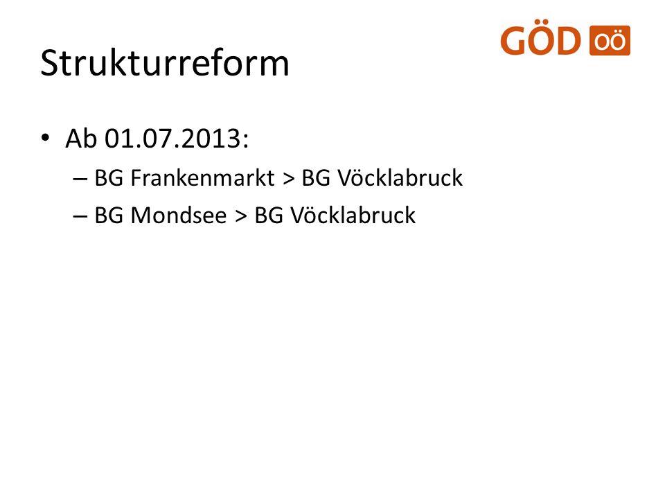 Strukturreform Ab 01.01.2014: – BG Pregarten > BG Freistadt / BG Perg – BG Mauthausen > BG Perg – BG Enns > BG Steyr – BG Weyer > BG Steyr – BG Peuerbach > BG Grieskirchen / BG Eferding